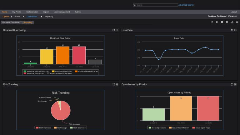 Enterprise risk management screen on the Connected Risk platform