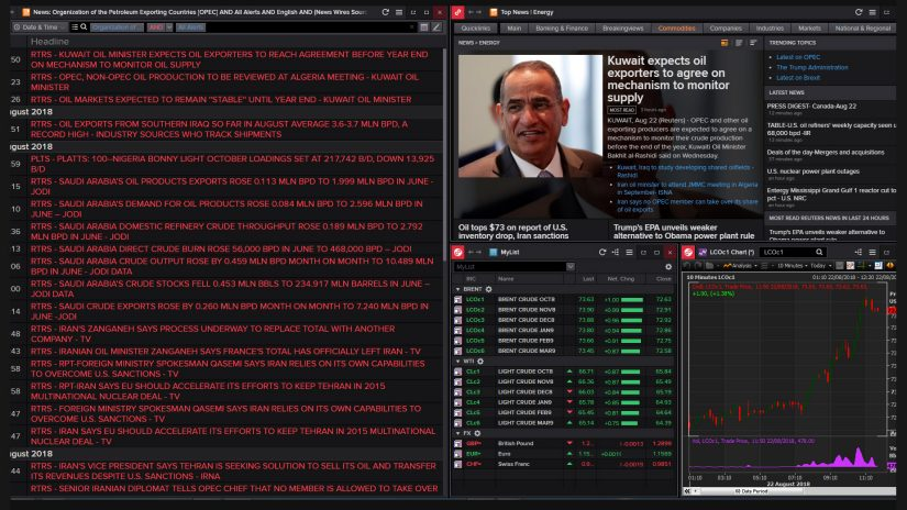 Eikon Energy Strategy Top News screenshot