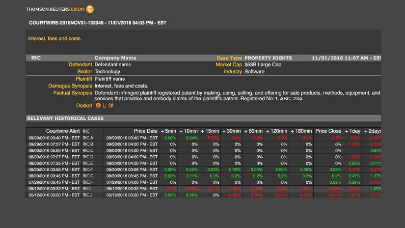 Thomson Reuters Eikon courtwire interest fees and costs screenshot