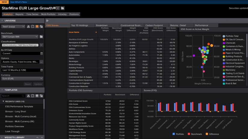 Eikon ESG performance screen