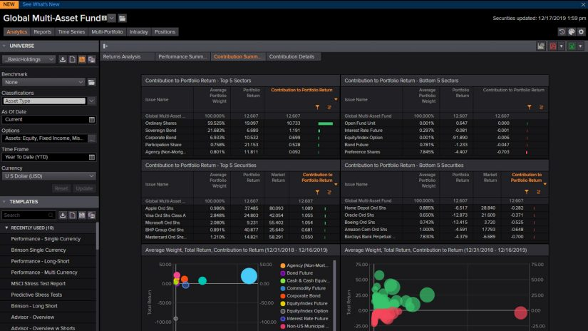 Eikon global multi-asset fund screen