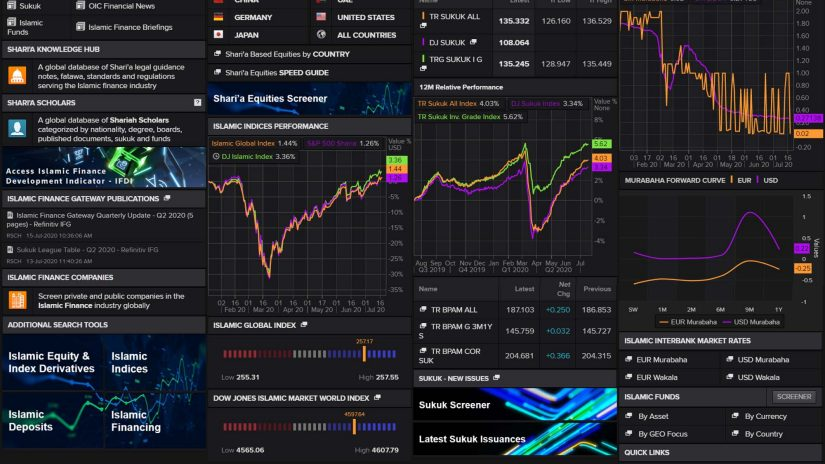 Screenshot of Eikon displaying the islamic finance news and sukuk equities