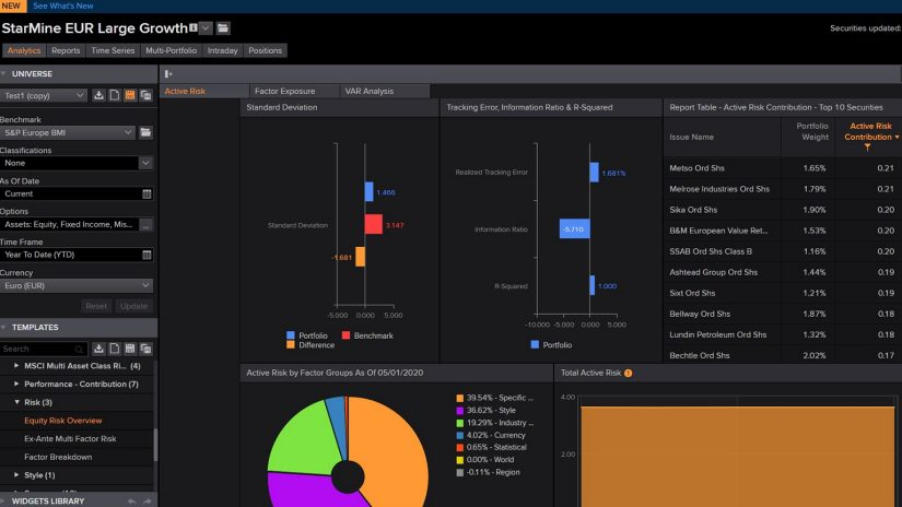 Eikon StarMine portfolio risk analysis screenshot