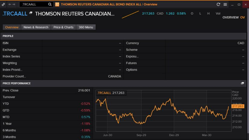 Screenshot showing Thomson Reuters Canadian all bond index all screenshot