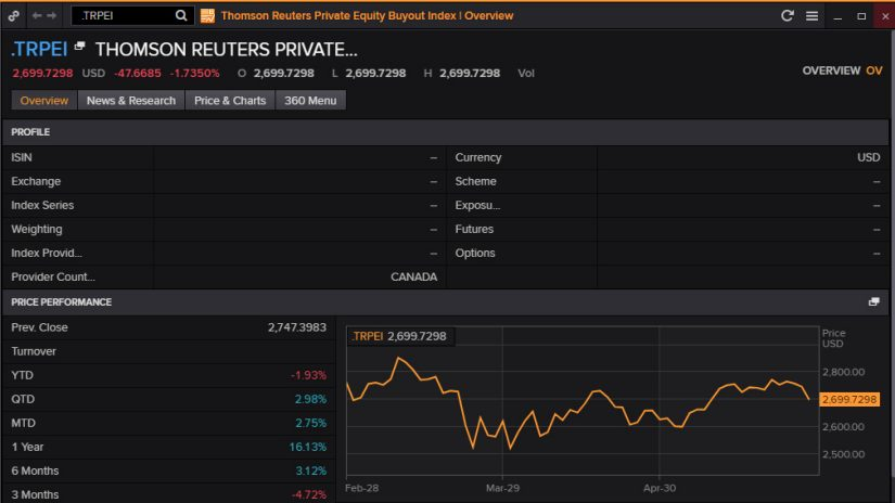 Private Equity buyout index overview screenshot
