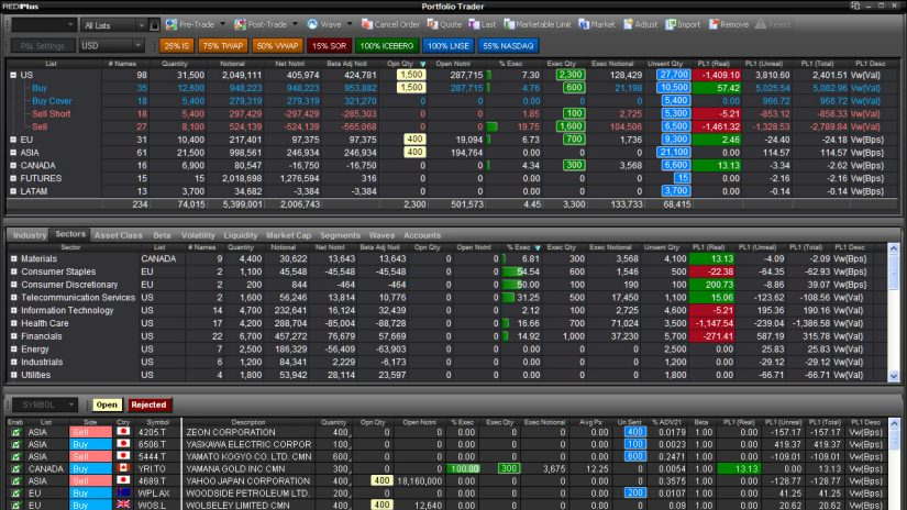screenshot of REDI Plus showing flexible workflow functionality in the Portfolio Trader platform